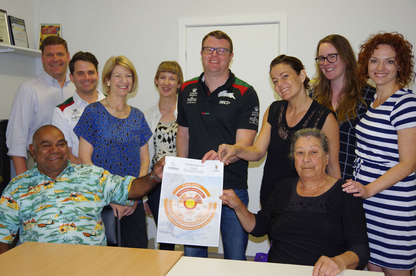 DEG's Speaker Clem Dodd and Secretary Virginia Robinson with UNSW, Souths Cares, Rabbitohs and BCA National partners in Walgett 26/11/16